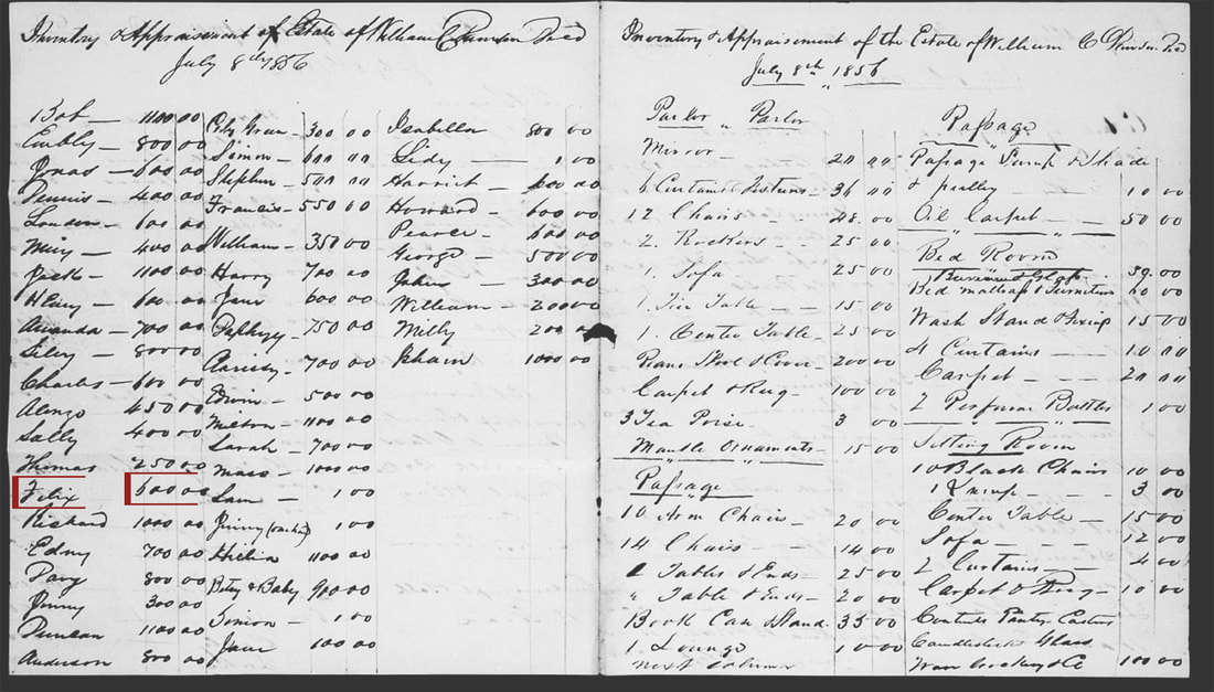 Image: an 1856 probate inventory for the estate of William Dawson in Holly Springs, Mississippi.